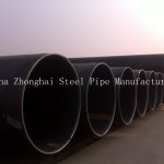 EN 10219 Electric Resistance Welded Steel Pipe